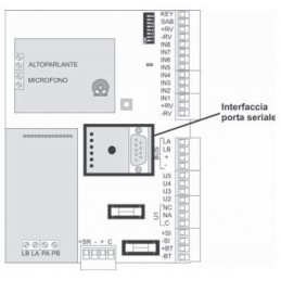 Urmet Porta Seriale Rs232